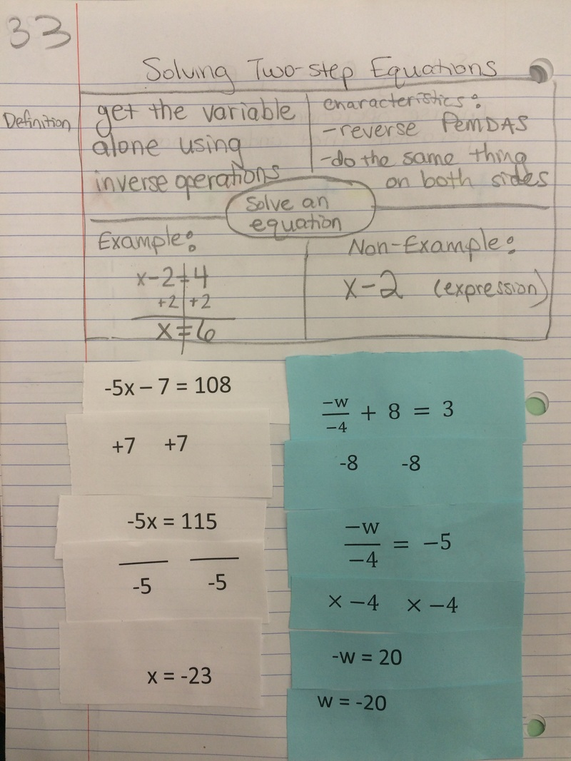 Subtraction Worksheets » Solving Equations With Addition And ...